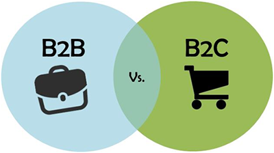 image of b2b vs b2c